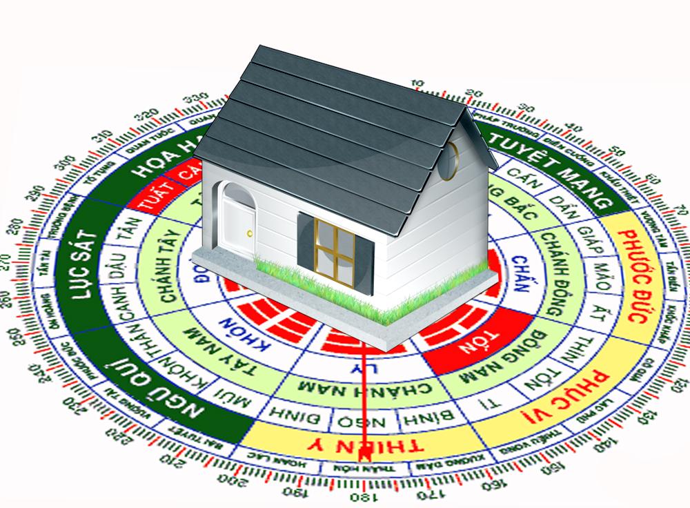 Hướng nhà là hướng vuông góc với mặt tiền của ngôi nhà