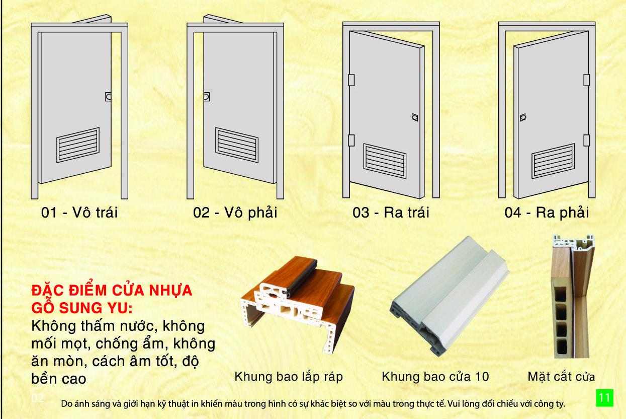 cửa nhựa gỗ composite sungyu