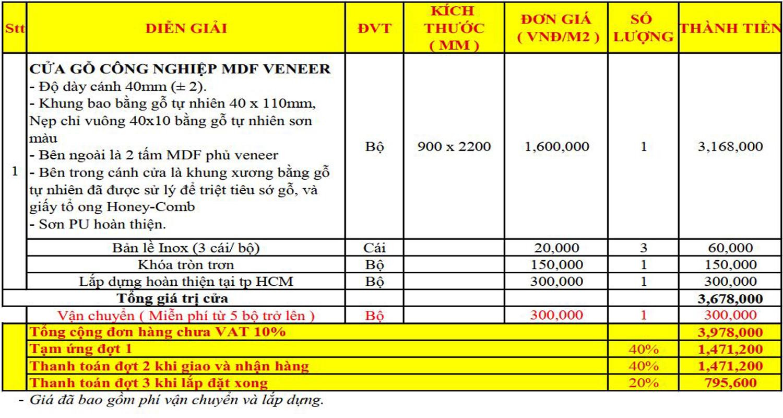 Báo giá cửa gỗ công nghiệp mdf veneer -Kingdoor 2020
