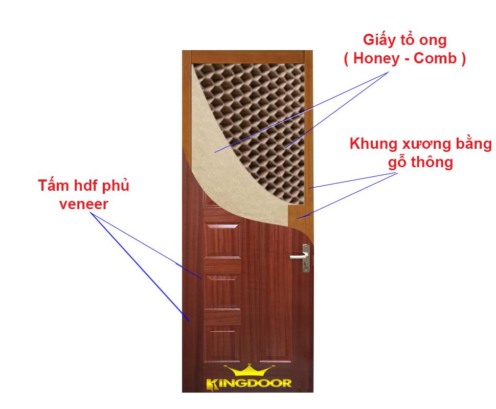 Cấu tạo mặt cắt cửa gỗ công nghiệp hdf veneer
